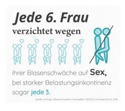 Frau Verzichtet Wegen Blasenschwäche Auf Sex